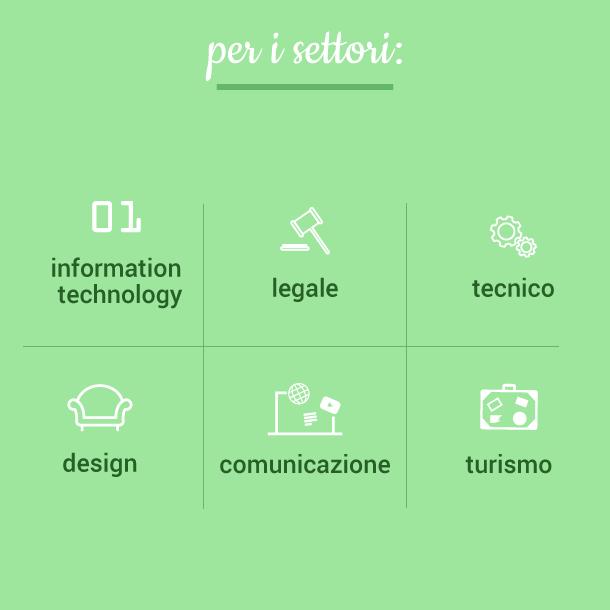 4LOC_Traduzioni_Professionali_Localizzate_Settori_Legale_Turismo_Design_Comunicazione_IT_PortogheseBR_Portoghese EU