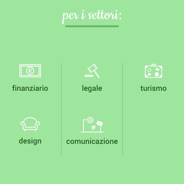 4LOC_Traduzioni_Professionali_Localizzate_Settori_Finanziario_Legale_Turismo_Design_Comunicazione_Turismo_Tecnico_IT_Polacco