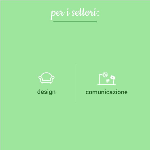 4LOC_Traduzioni_Professionali_Localizzate_Settori_Design_Comunicazione_Finlandese