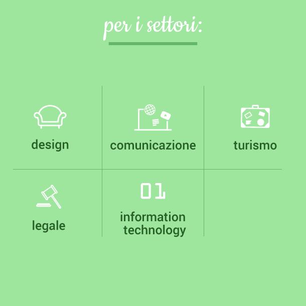 4LOC_Traduzioni_Professionali_Localizzate_Settori_Design_Comunicazione_Turismo_Legale_IT_Fiammingo