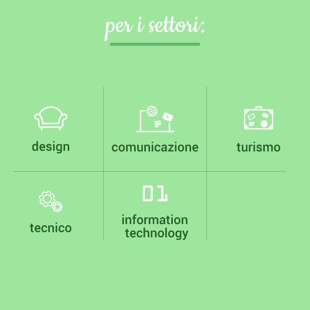4LOC_Traduzioni_Professionali_Localizzate_Settori_Design_Comunicazione_Turismo_Tecnico_IT_Danese